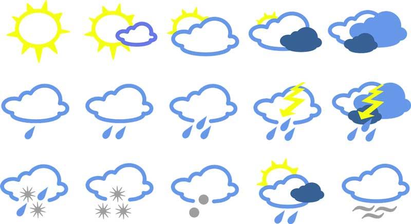 Previsioni meteo le migliori App e i siti più affidabili